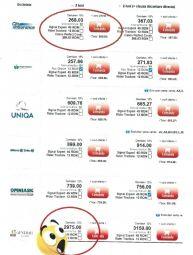 NEREGULI grave la calculul RCA: Diferențe majore de prețuri
