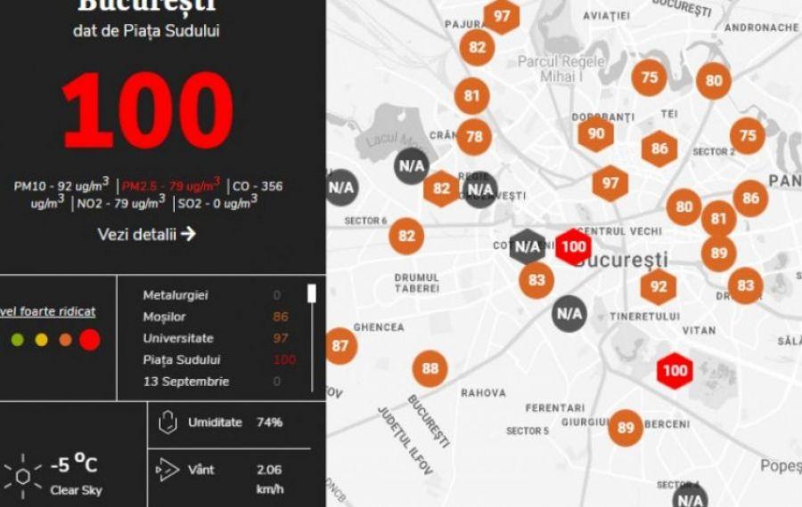 Cotă mare de POLUARE în București. Ce riscăm