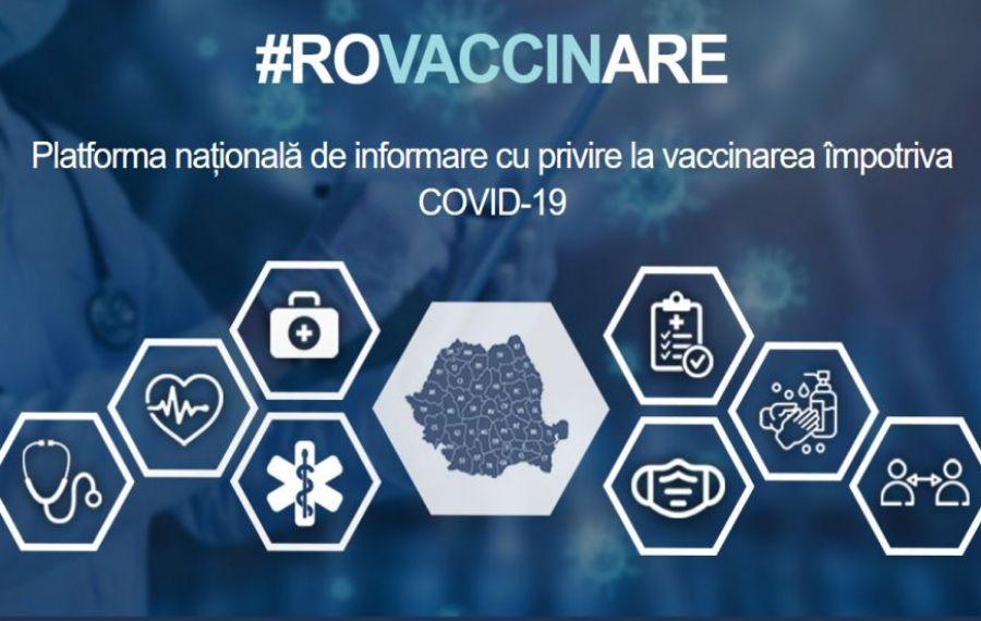 Câți români s-au PROGRAMAT până acum în etapa a doua de VACCINARE