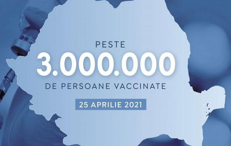 Numărul total al românilor vaccinați împotriva COVID-19 a depășit 3.000.000! Aproape 1,8 milioane de persoane au primit ambele doze